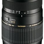 Objetivos Canon Zoom